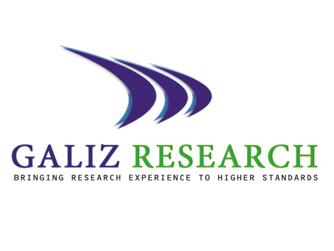 Galiz Research